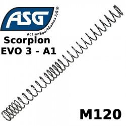 Spring M120, Scorpion EVO 3 - A1, standard